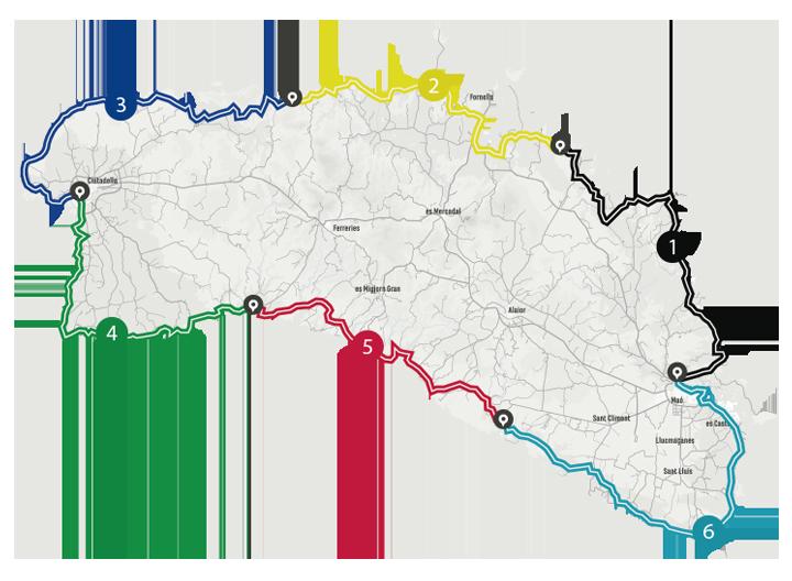 mapes_6_etapes