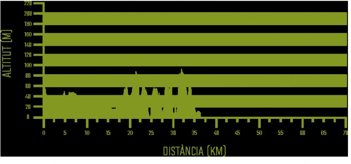 Ciutadella – Sant Tomàs
